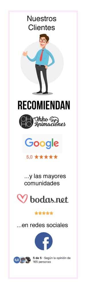 recomendaciones Ohho Animaciones